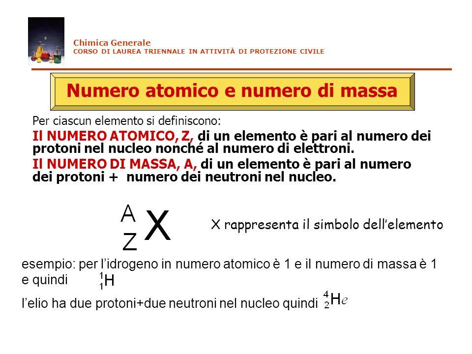 Numero atomico e numero di massa Per ciascun elemento si definiscono: Il NUMERO ATOMICO, Z, di un elemento è pari al numero dei protoni nel nucleo non