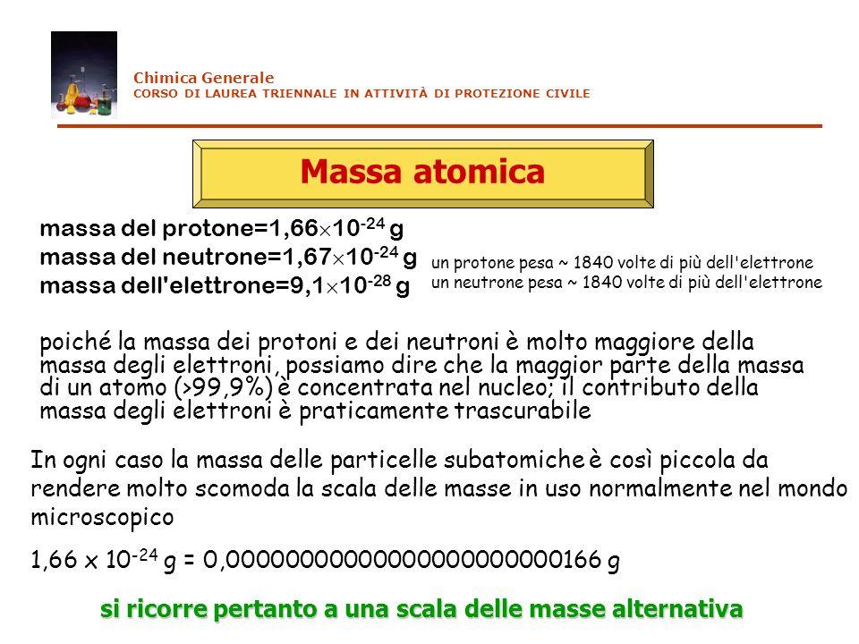 Massa atomica massa del protone=1,66 10 -24 g massa del neutrone=1,67 10 -24 g massa dell'elettrone=9,1 10 -28 g poiché la massa dei protoni e dei neu