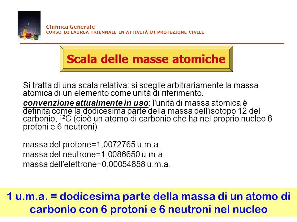 Scala delle masse atomiche Si tratta di una scala relativa: si sceglie arbitrariamente la massa atomica di un elemento come unità di riferimento. conv