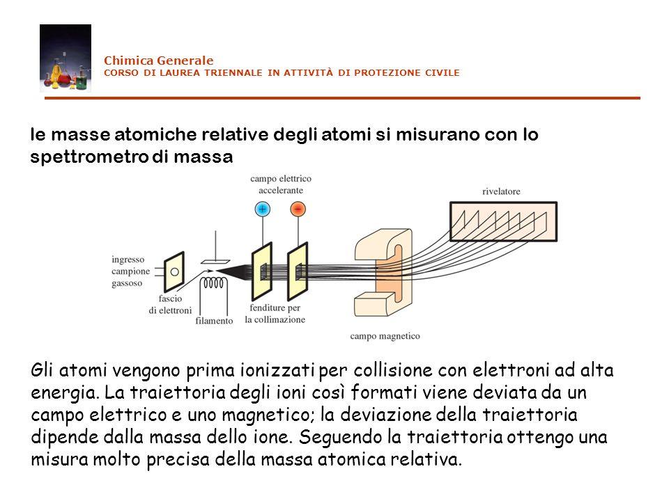 le masse atomiche relative degli atomi si misurano con lo spettrometro di massa Gli atomi vengono prima ionizzati per collisione con elettroni ad alta