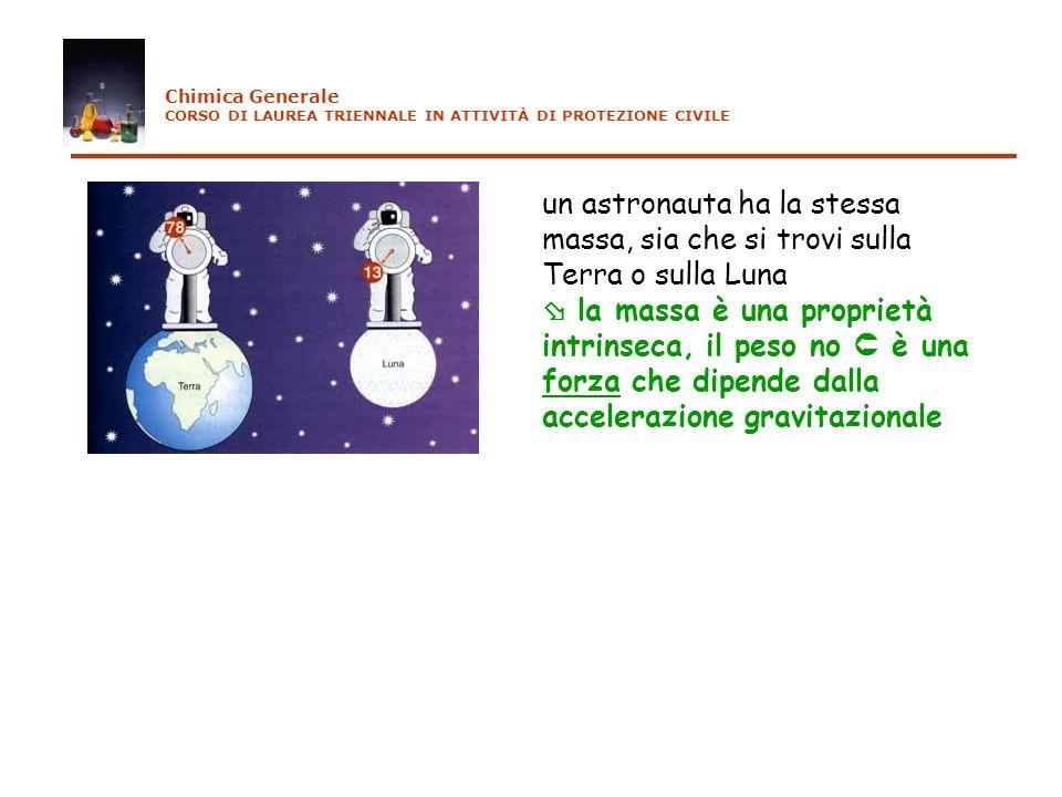 un astronauta ha la stessa massa, sia che si trovi sulla Terra o sulla Luna la massa è una proprietà intrinseca, il peso no è una forza che dipende da