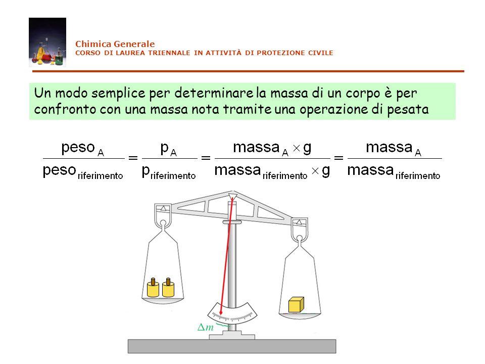 Un modo semplice per determinare la massa di un corpo è per confronto con una massa nota tramite una operazione di pesata Chimica Generale CORSO DI LA