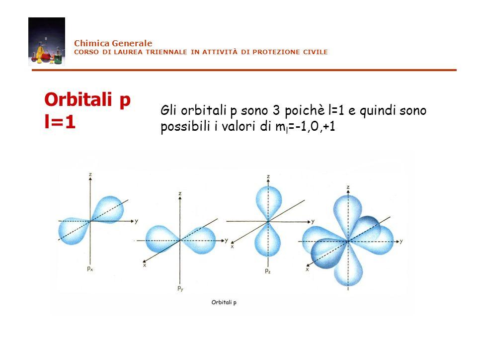 Orbitali p l=1 Gli orbitali p sono 3 poichè l=1 e quindi sono possibili i valori di m l =-1,0,+1 Chimica Generale CORSO DI LAUREA TRIENNALE IN ATTIVIT