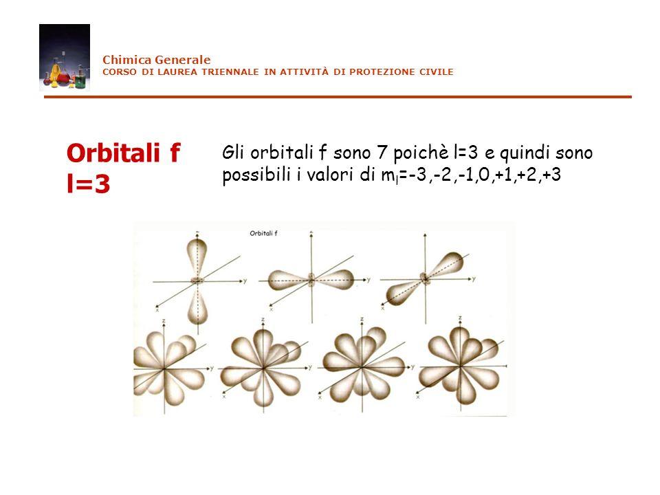 Orbitali f l=3 Gli orbitali f sono 7 poichè l=3 e quindi sono possibili i valori di m l =-3,-2,-1,0,+1,+2,+3 Chimica Generale CORSO DI LAUREA TRIENNAL