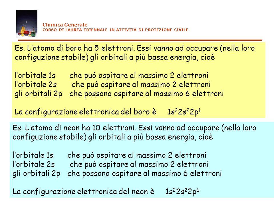 Es. Latomo di boro ha 5 elettroni. Essi vanno ad occupare (nella loro configuzione stabile) gli orbitali a più bassa energia, cioè lorbitale 1sche può