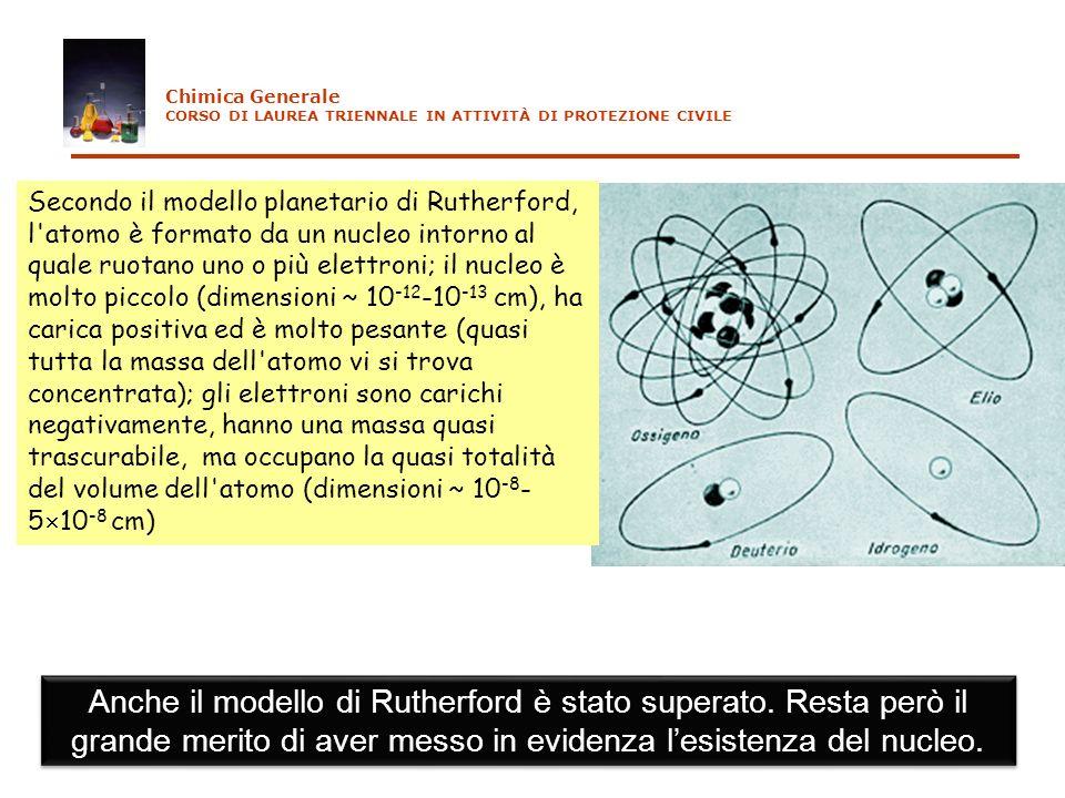 Secondo il modello planetario di Rutherford, l'atomo è formato da un nucleo intorno al quale ruotano uno o più elettroni; il nucleo è molto piccolo (d