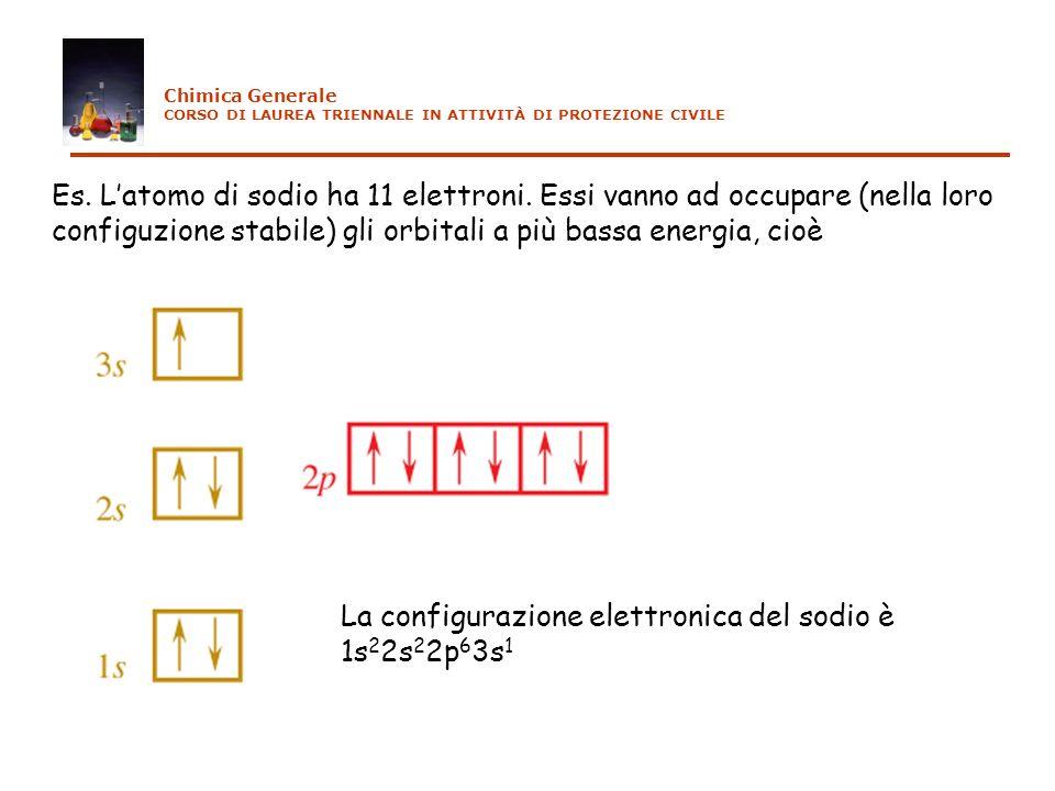 Chimica Generale CORSO DI LAUREA TRIENNALE IN ATTIVITÀ DI PROTEZIONE CIVILE Es. Latomo di sodio ha 11 elettroni. Essi vanno ad occupare (nella loro co
