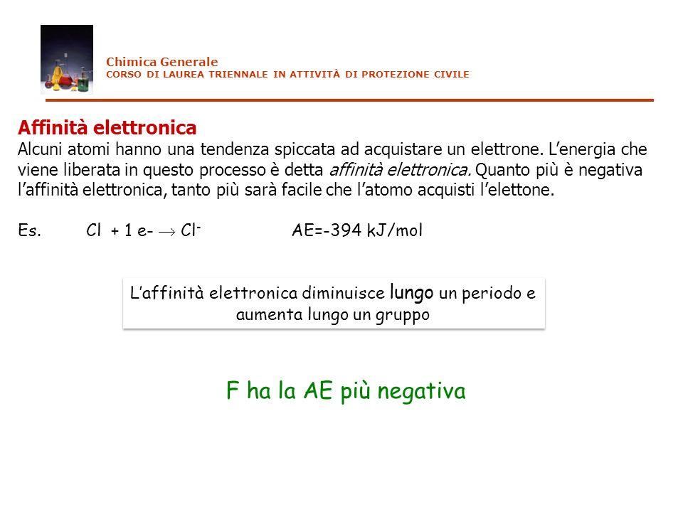 Affinità elettronica Alcuni atomi hanno una tendenza spiccata ad acquistare un elettrone. Lenergia che viene liberata in questo processo è detta affin