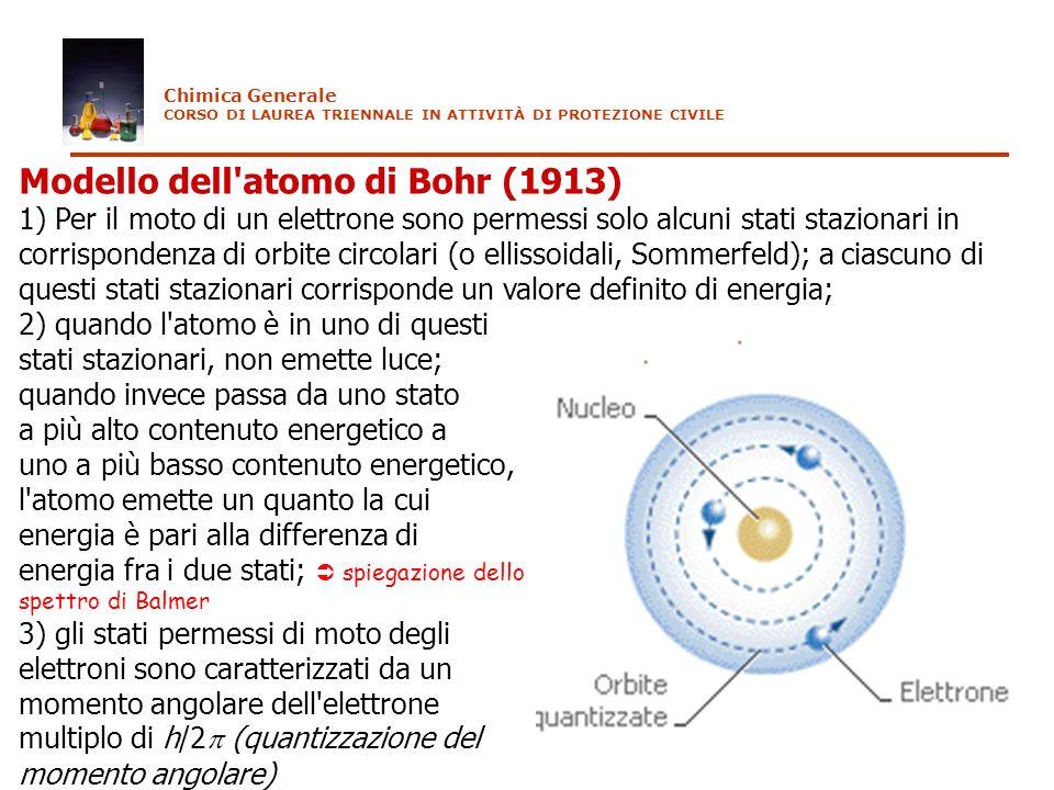 Modello dell'atomo di Bohr (1913) 1) Per il moto di un elettrone sono permessi solo alcuni stati stazionari in corrispondenza di orbite circolari (o e