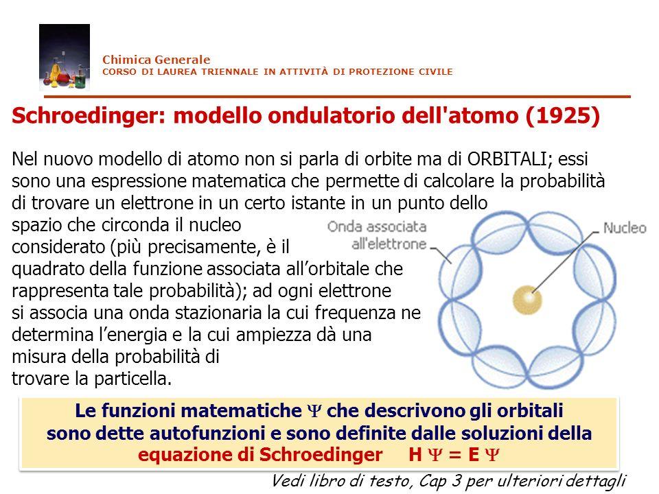 Schroedinger: modello ondulatorio dell'atomo (1925) Nel nuovo modello di atomo non si parla di orbite ma di ORBITALI; essi sono una espressione matema