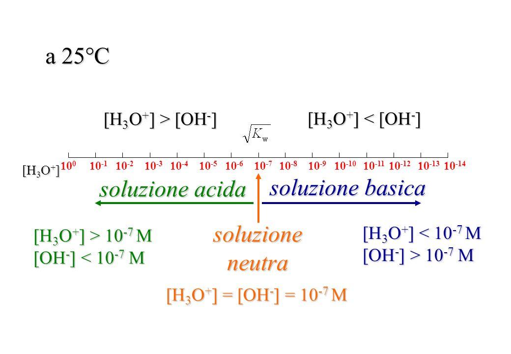 a 25°C 10 0 10 -2 10 -4 10 -6 10 -1 10 -3 10 -5 10 -7 10 -8 10 -10 10 -12 10 -14 10 -9 10 -11 10 -13 soluzione acida soluzione basica soluzioneneutra