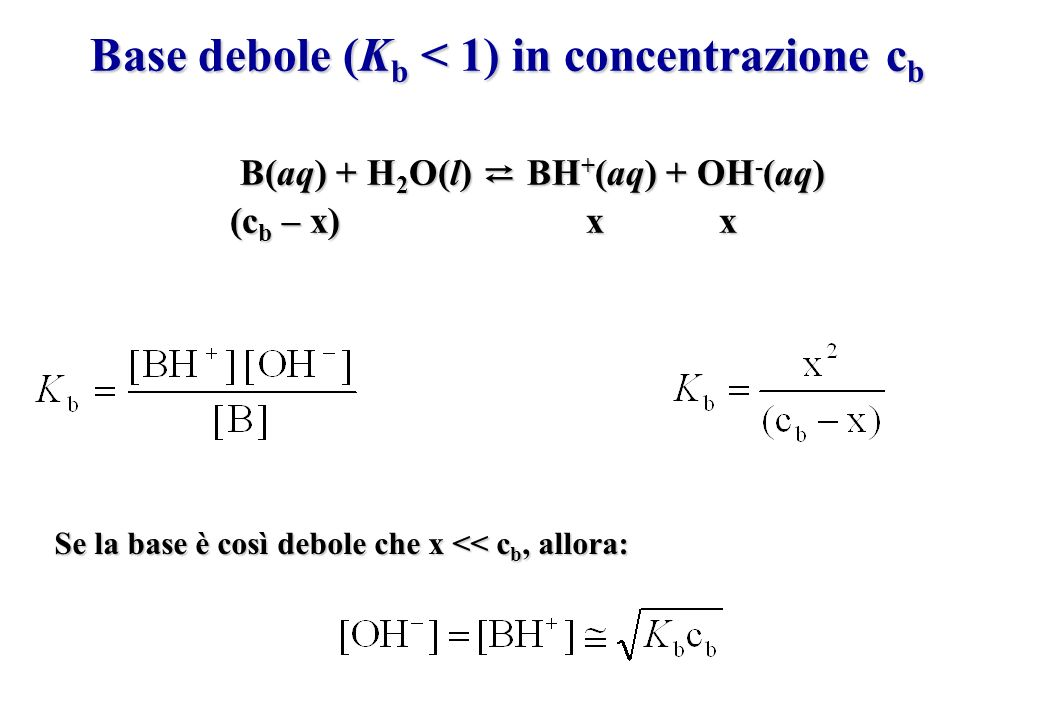 Base debole (K b < 1) in concentrazione c b B(aq) + H 2 O(l) BH + (aq) + OH - (aq) (c b – x)x x (c b – x)x x Se la base è così debole che x << c b, al