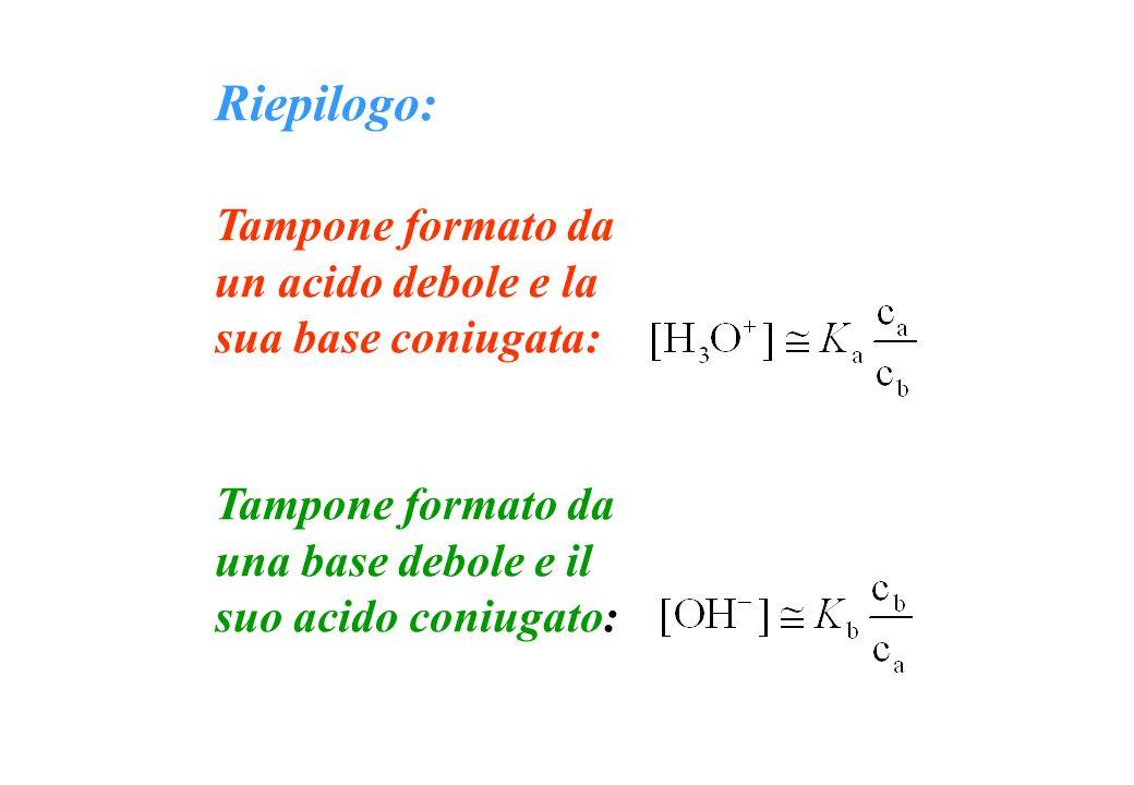 Riepilogo: Tampone formato da un acido debole e la sua base coniugata: Tampone formato da una base debole e il suo acido coniugato: