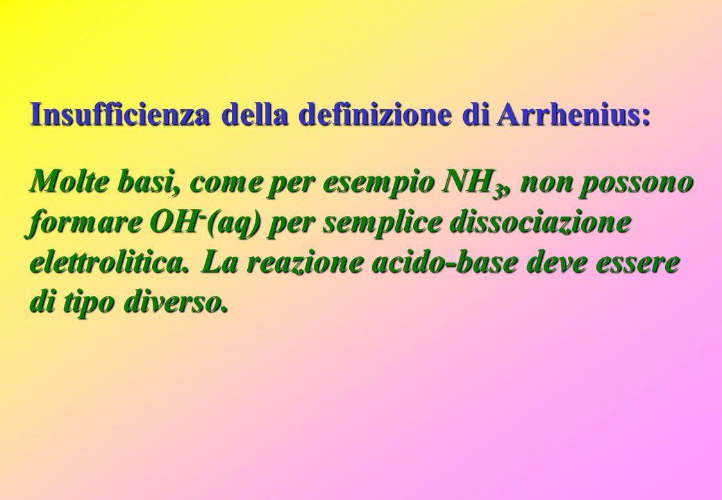 Insufficienza della definizione di Arrhenius: Molte basi, come per esempio NH 3, non possono formare OH - (aq) per semplice dissociazione elettrolitic