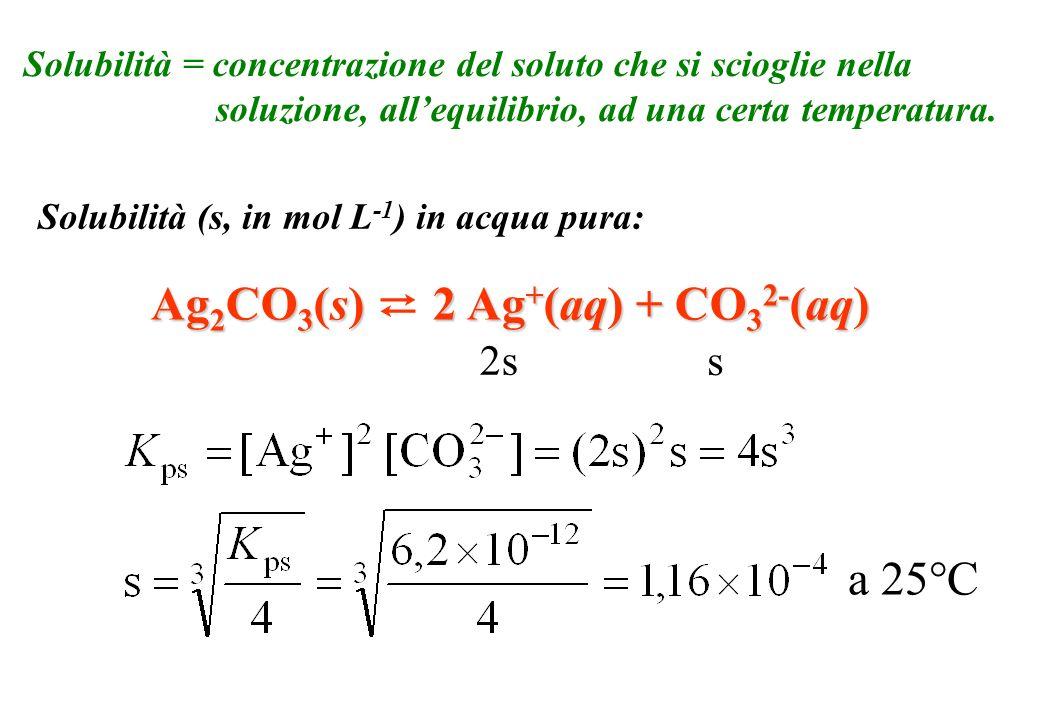 Solubilità = concentrazione del soluto che si scioglie nella soluzione, allequilibrio, ad una certa temperatura. a 25°C Ag 2 CO 3 (s) 2 Ag + (aq) + CO