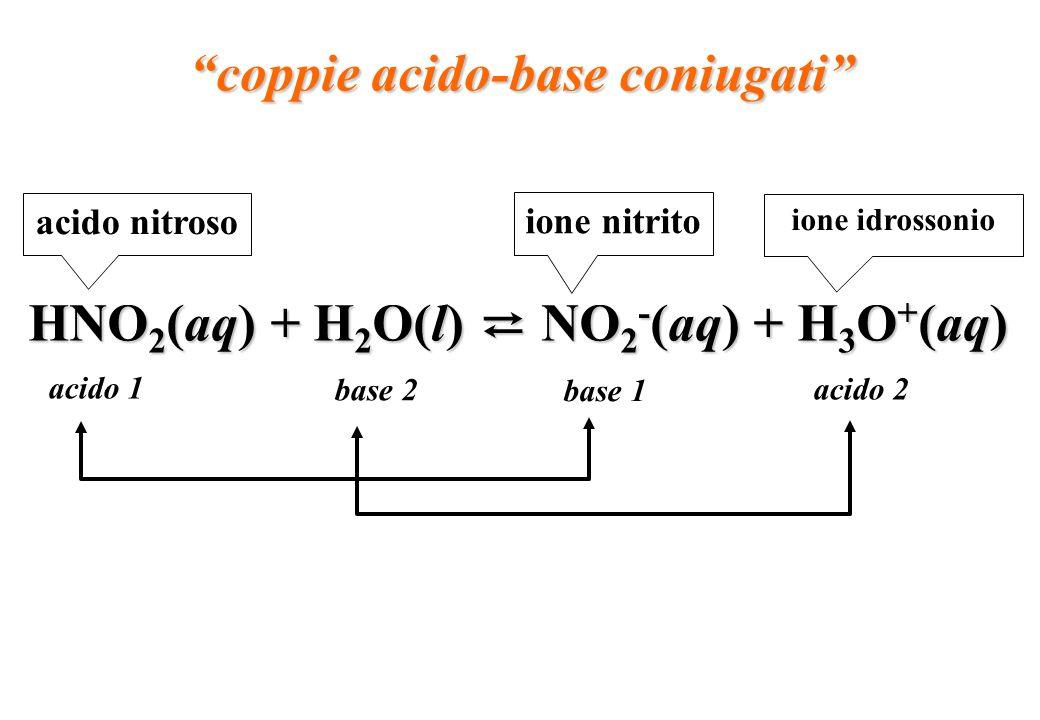 HNO 2 (aq) + H 2 O(l) NO 2 - (aq) + H 3 O + (aq) acido 1 base 1 acido 2 base 2 acido nitroso ione nitrito ione idrossonio coppie acido-base coniugati