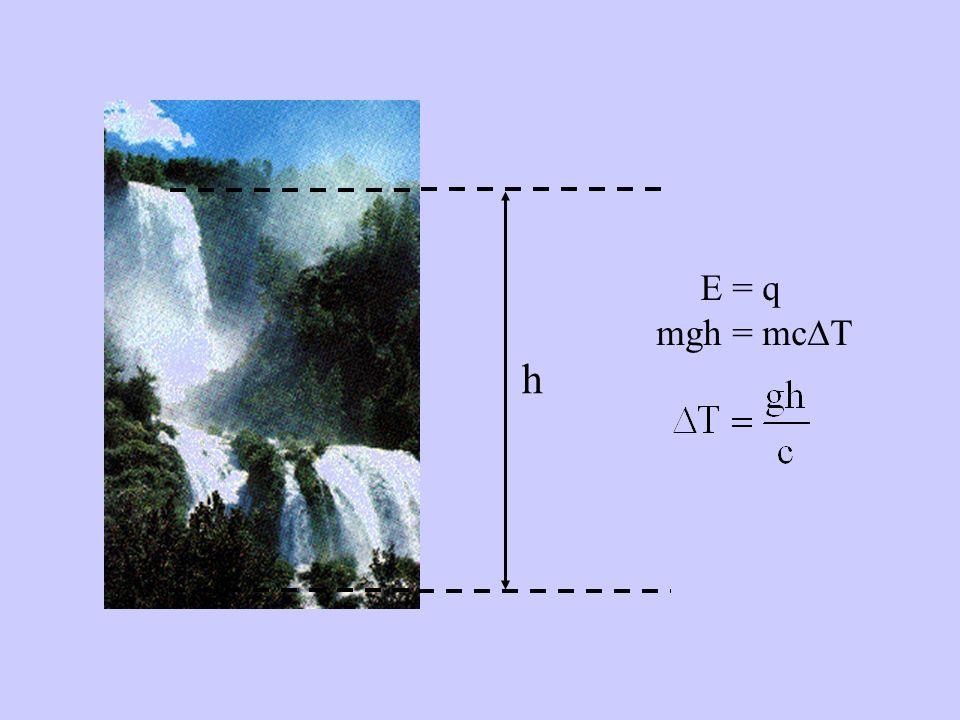 E = q mgh = mc T h