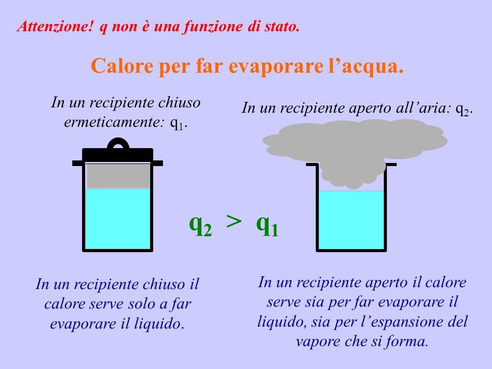 Attenzione! q non è una funzione di stato. In un recipiente chiuso ermeticamente: q 1. In un recipiente aperto allaria: q 2. q 2 > q 1 In un recipient