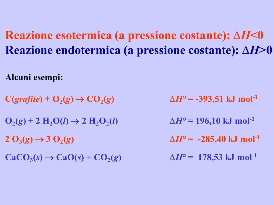 Reazione esotermica (a pressione costante): H<0 Reazione endotermica (a pressione costante): H>0 Alcuni esempi: C(grafite) + O 2 (g) CO 2 (g) H° = -39