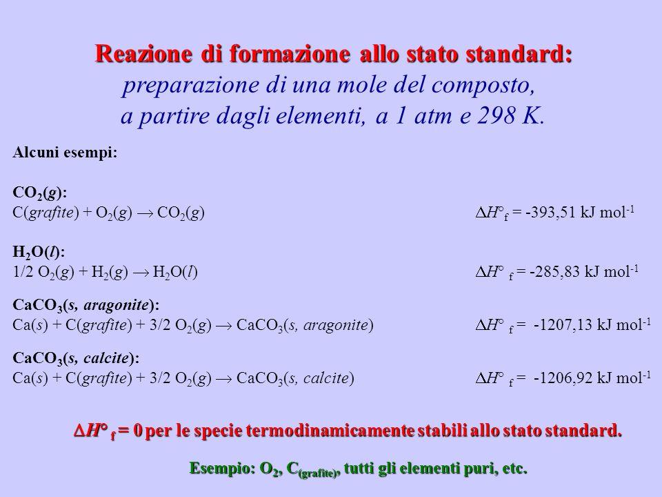 Reazione di formazione allo stato standard: preparazione di una mole del composto, a partire dagli elementi, a 1 atm e 298 K. Alcuni esempi: CO 2 (g):