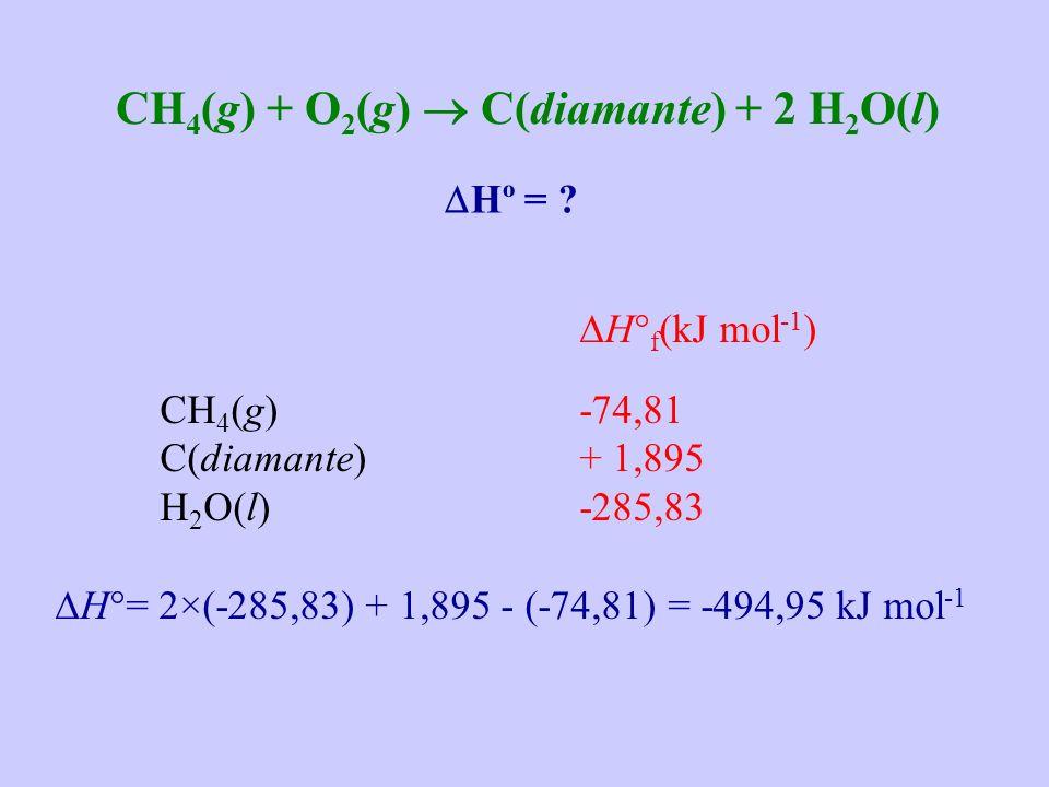 CH 4 (g) + O 2 (g) C(diamante) + 2 H 2 O(l) H° f (kJ mol -1 ) CH 4 (g)-74,81 C(diamante)+ 1,895 H 2 O(l)-285,83 H°= 2×(-285,83) + 1,895 - (-74,81) = -