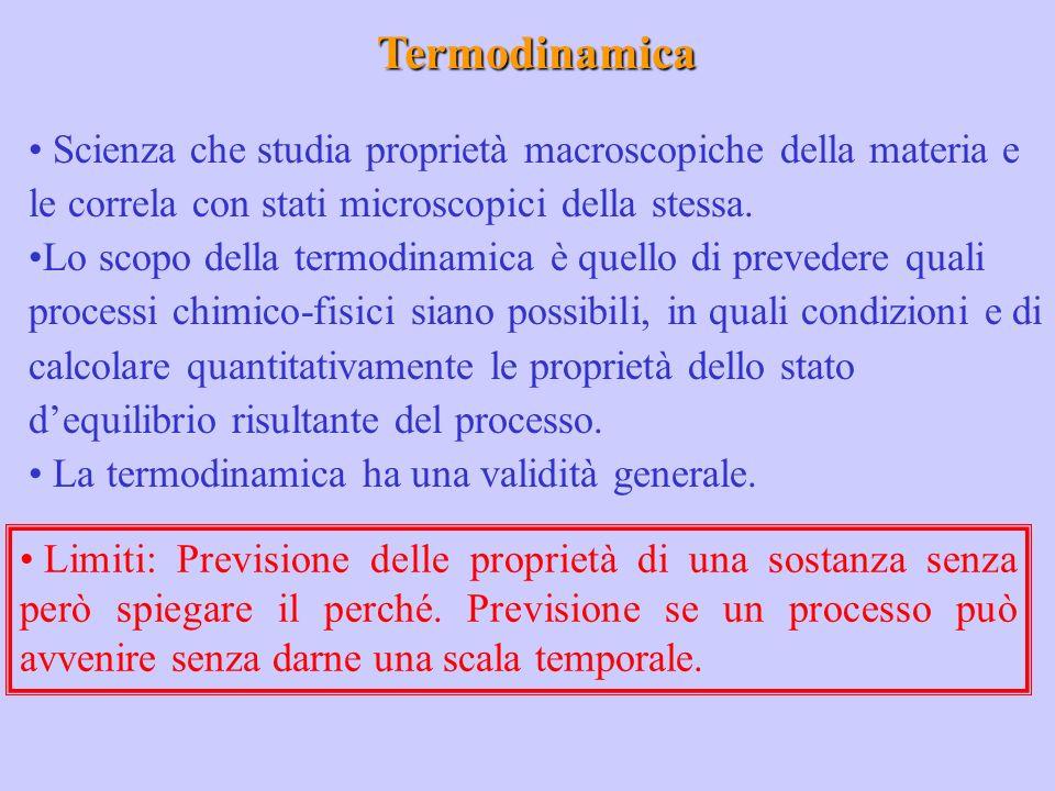 Termodinamica Scienza che studia proprietà macroscopiche della materia e le correla con stati microscopici della stessa. Lo scopo della termodinamica