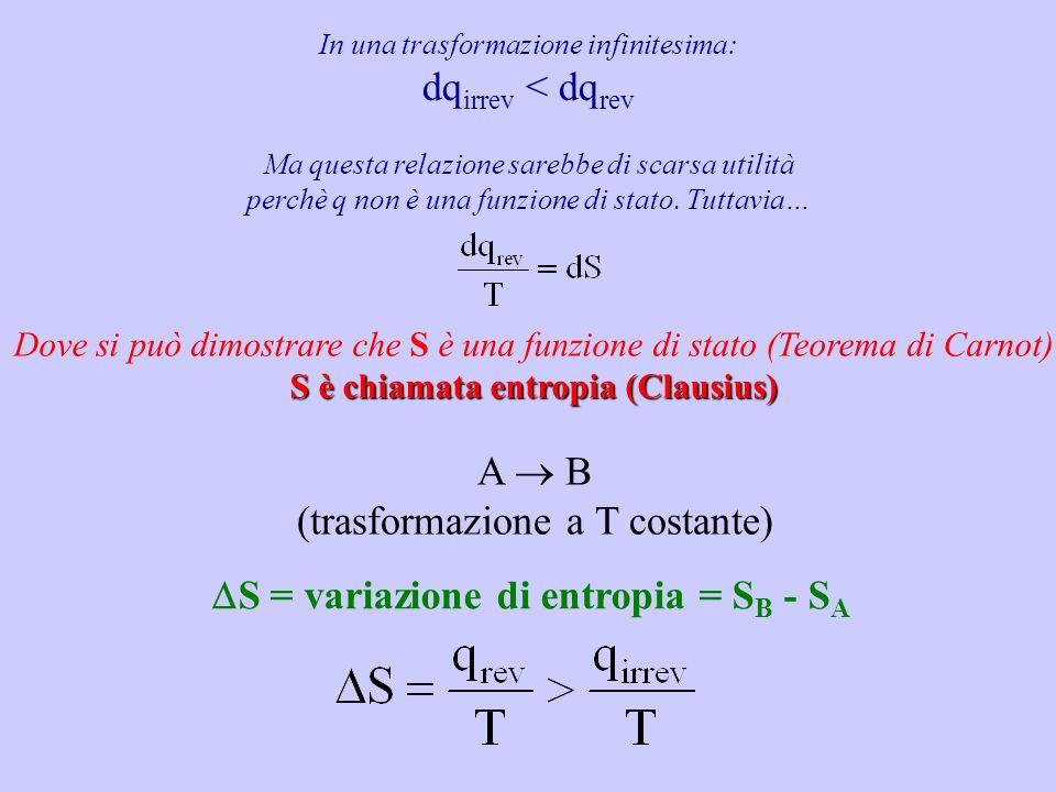 In una trasformazione infinitesima: dq irrev < dq rev Ma questa relazione sarebbe di scarsa utilità perchè q non è una funzione di stato. Tuttavia… Do