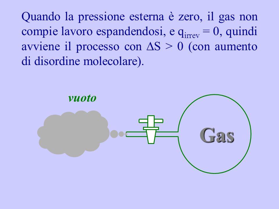 Gas Quando la pressione esterna è zero, il gas non compie lavoro espandendosi, e q irrev = 0, quindi avviene il processo con S > 0 (con aumento di dis