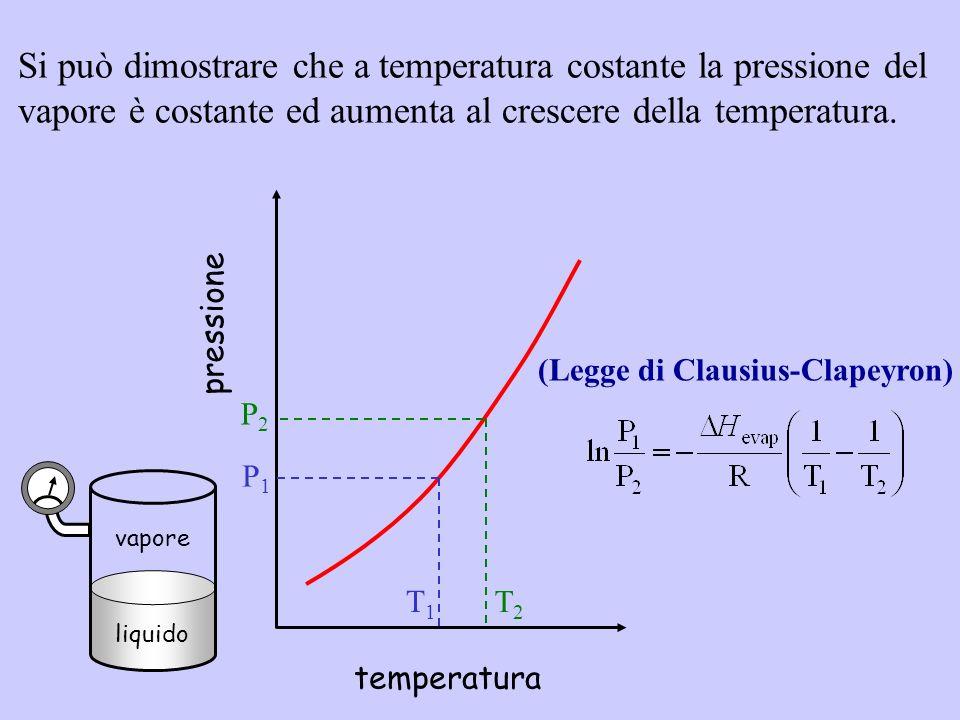 liquido vapore pressione temperatura Si può dimostrare che a temperatura costante la pressione del vapore è costante ed aumenta al crescere della temp