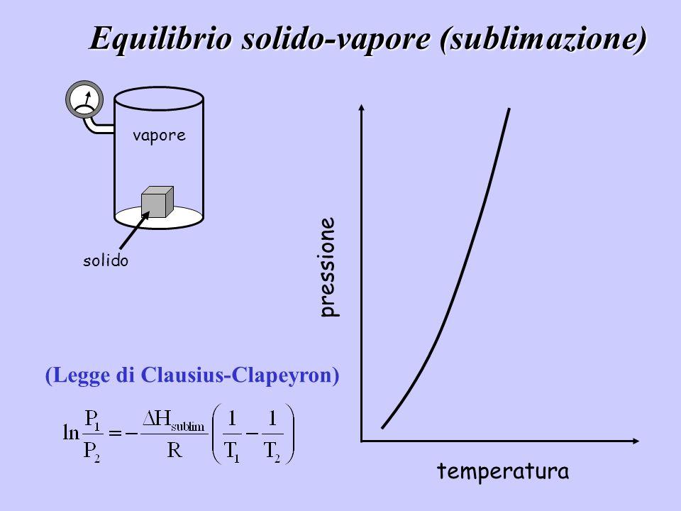 vapore pressione temperatura solido Equilibrio solido-vapore (sublimazione) (Legge di Clausius-Clapeyron)