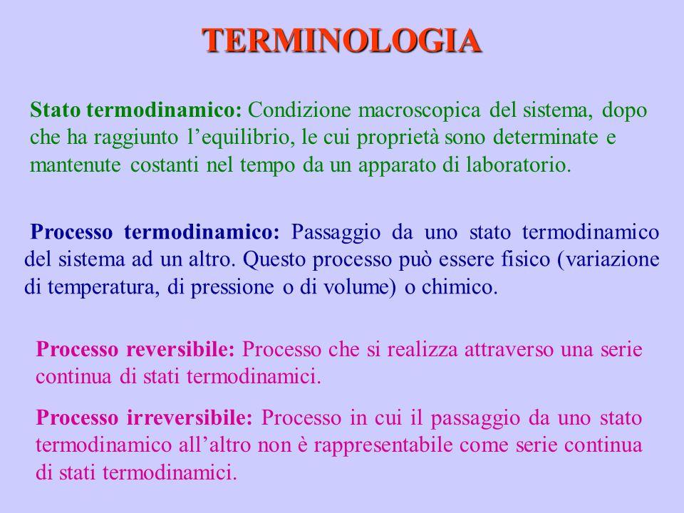 TERMINOLOGIA Stato termodinamico: Condizione macroscopica del sistema, dopo che ha raggiunto lequilibrio, le cui proprietà sono determinate e mantenut