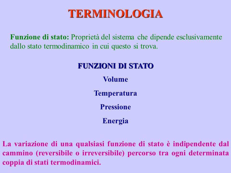 TERMINOLOGIA Funzione di stato: Proprietà del sistema che dipende esclusivamente dallo stato termodinamico in cui questo si trova. FUNZIONI DI STATO F