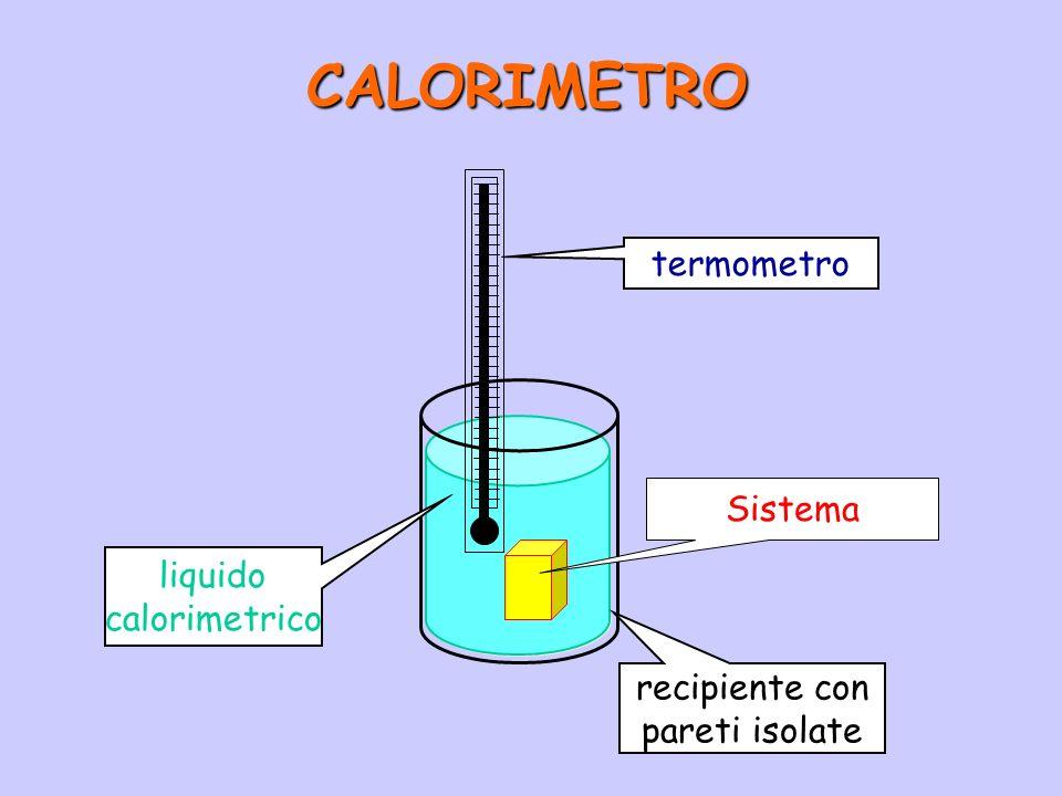 recipiente con pareti isolate liquido calorimetrico termometro CALORIMETRO Sistema