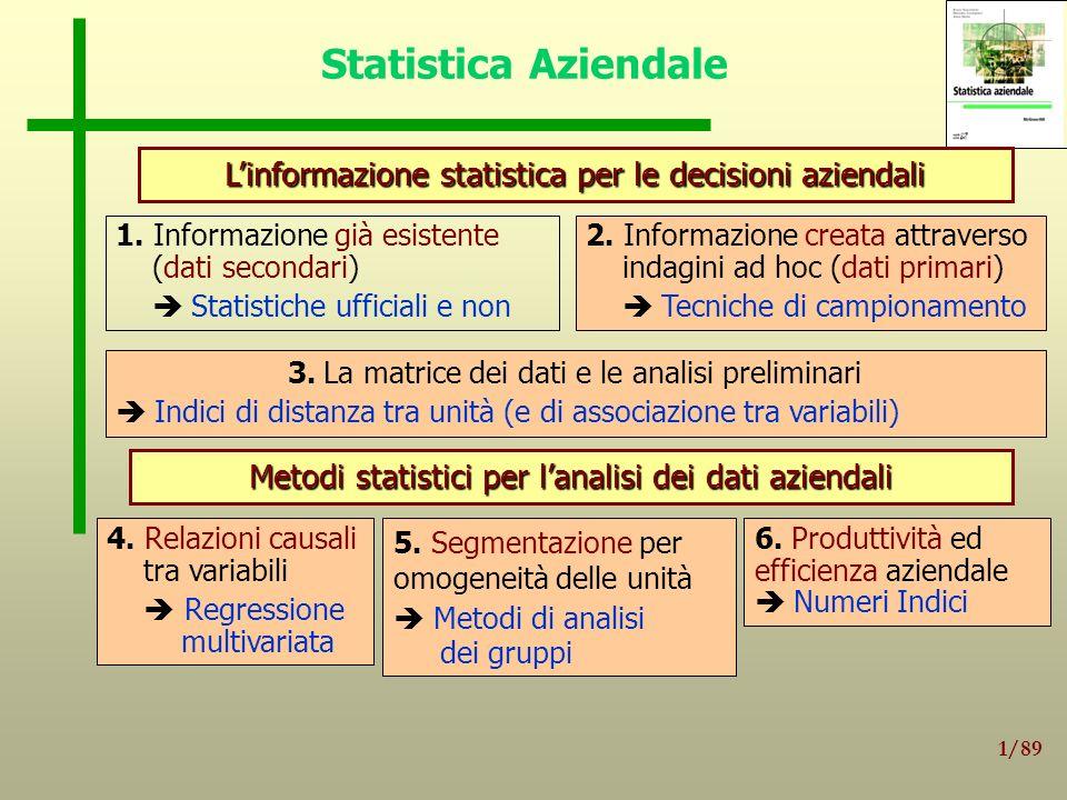 1/89 Statistica Aziendale Linformazione statistica per le decisioni aziendali 1. Informazione già esistente (dati secondari) Statistiche ufficiali e n