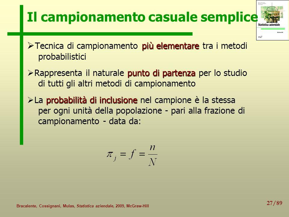 27/89 Bracalente, Cossignani, Mulas, Statistica aziendale, 2009, McGraw-Hill Il campionamento casuale semplice più elementare Tecnica di campionamento