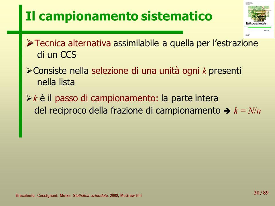 30/89 Bracalente, Cossignani, Mulas, Statistica aziendale, 2009, McGraw-Hill Il campionamento sistematico Tecnica alternativa assimilabile a quella pe