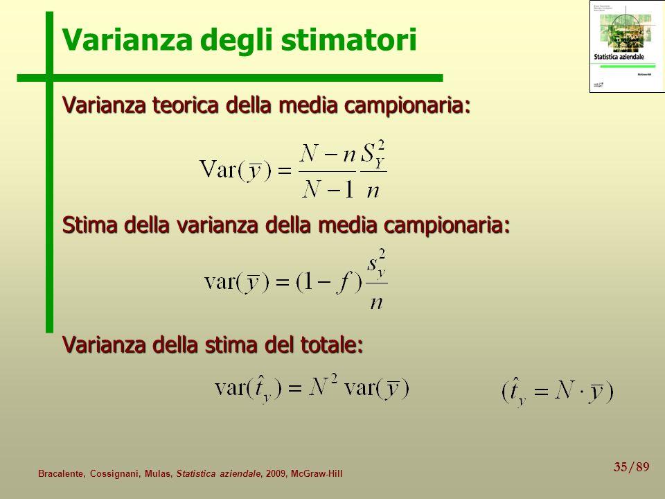 35/89 Bracalente, Cossignani, Mulas, Statistica aziendale, 2009, McGraw-Hill Varianza degli stimatori Varianza teorica della media campionaria: Stima