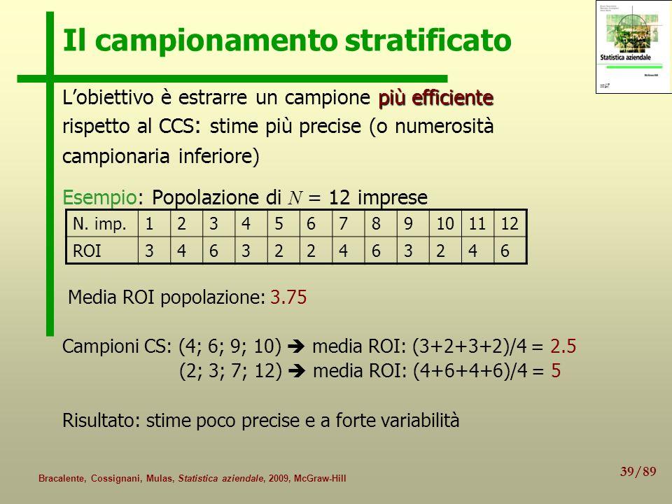 39/89 Bracalente, Cossignani, Mulas, Statistica aziendale, 2009, McGraw-Hill Il campionamento stratificato più efficiente Lobiettivo è estrarre un cam