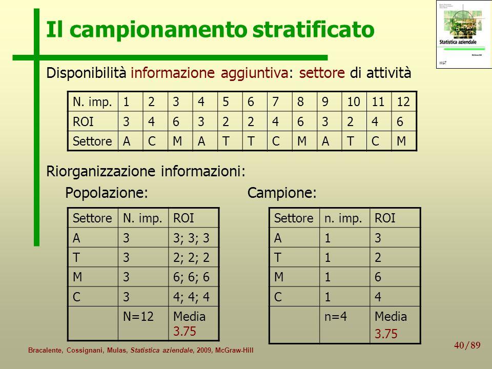 40/89 Bracalente, Cossignani, Mulas, Statistica aziendale, 2009, McGraw-Hill Il campionamento stratificato Disponibilità informazione aggiuntiva: sett