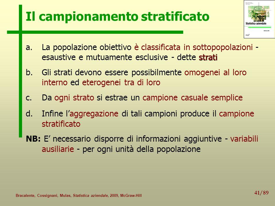 41/89 Bracalente, Cossignani, Mulas, Statistica aziendale, 2009, McGraw-Hill Il campionamento stratificato strati a.La popolazione obiettivo è classif