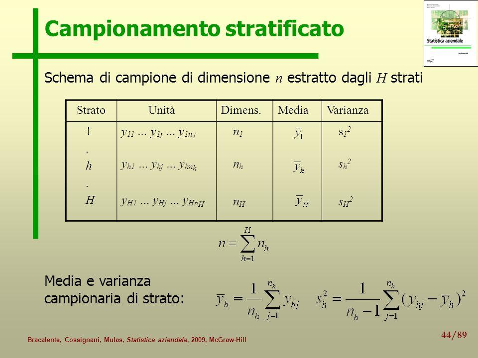 44/89 Bracalente, Cossignani, Mulas, Statistica aziendale, 2009, McGraw-Hill Campionamento stratificato Schema di campione di dimensione n estratto da