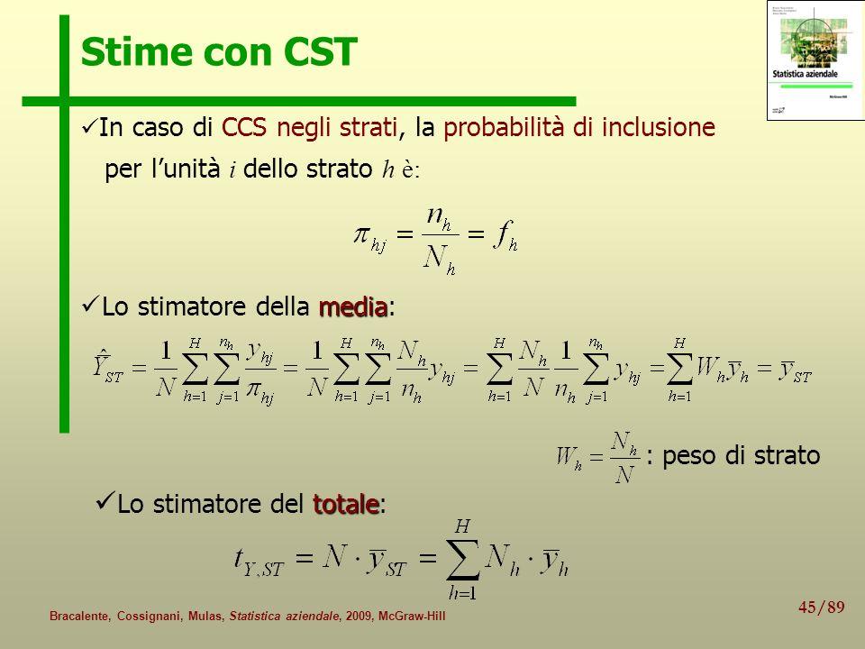 45/89 Bracalente, Cossignani, Mulas, Statistica aziendale, 2009, McGraw-Hill Stime con CST In caso di CCS negli strati, la probabilità di inclusione p