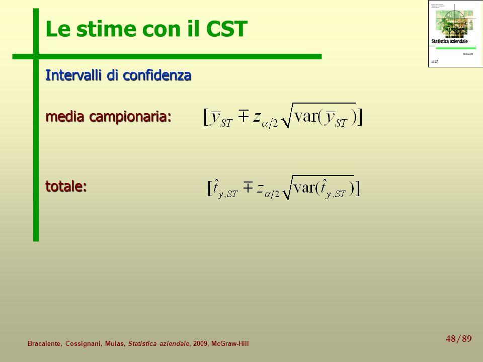 48/89 Bracalente, Cossignani, Mulas, Statistica aziendale, 2009, McGraw-Hill Le stime con il CST Intervalli di confidenza media campionaria: totale:
