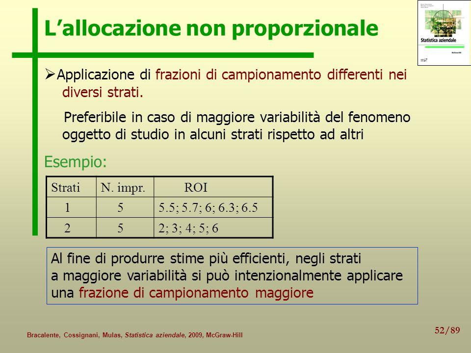 52/89 Bracalente, Cossignani, Mulas, Statistica aziendale, 2009, McGraw-Hill Lallocazione non proporzionale Applicazione di frazioni di campionamento