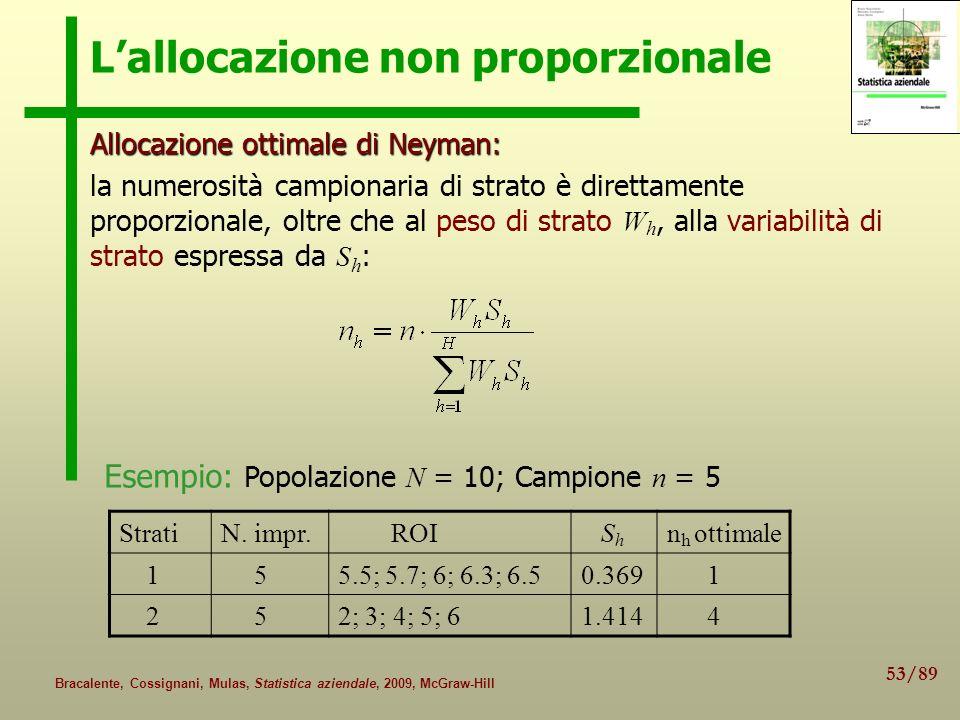 53/89 Bracalente, Cossignani, Mulas, Statistica aziendale, 2009, McGraw-Hill Lallocazione non proporzionale Allocazioneottimale di Neyman: Allocazione