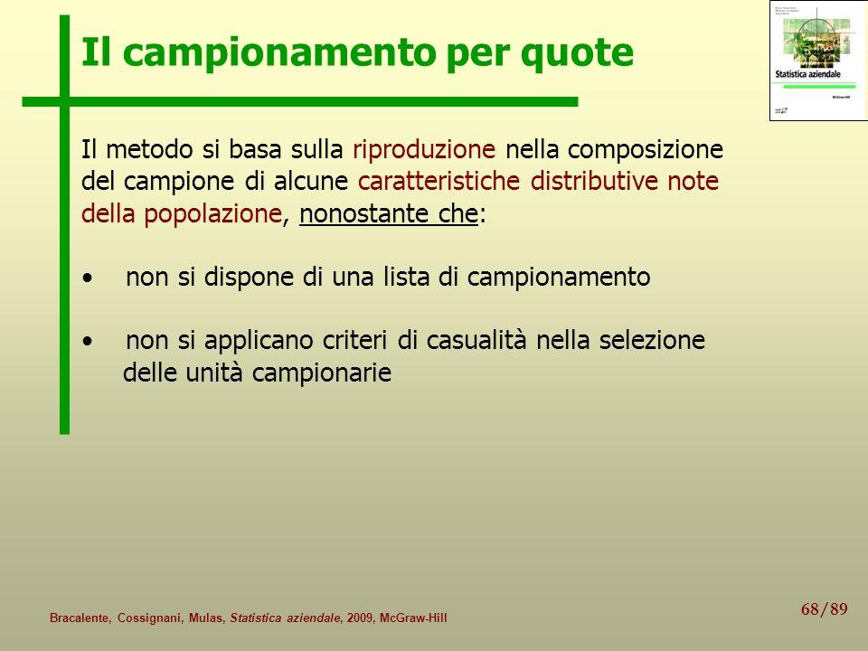 68/89 Bracalente, Cossignani, Mulas, Statistica aziendale, 2009, McGraw-Hill Il campionamento per quote Il metodo si basa sulla riproduzione nella com
