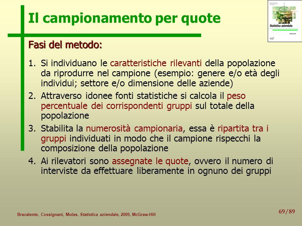 69/89 Bracalente, Cossignani, Mulas, Statistica aziendale, 2009, McGraw-Hill Il campionamento per quote Fasi del metodo: 1.Si individuano le caratteri