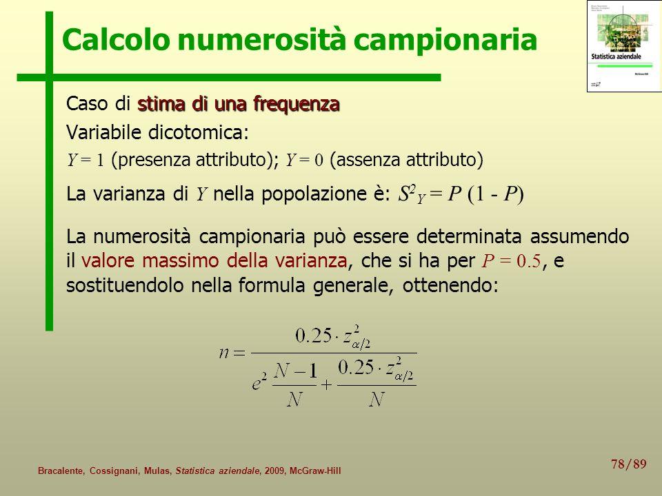 78/89 Bracalente, Cossignani, Mulas, Statistica aziendale, 2009, McGraw-Hill Calcolo numerosità campionaria stima di una frequenza Caso di stima di un