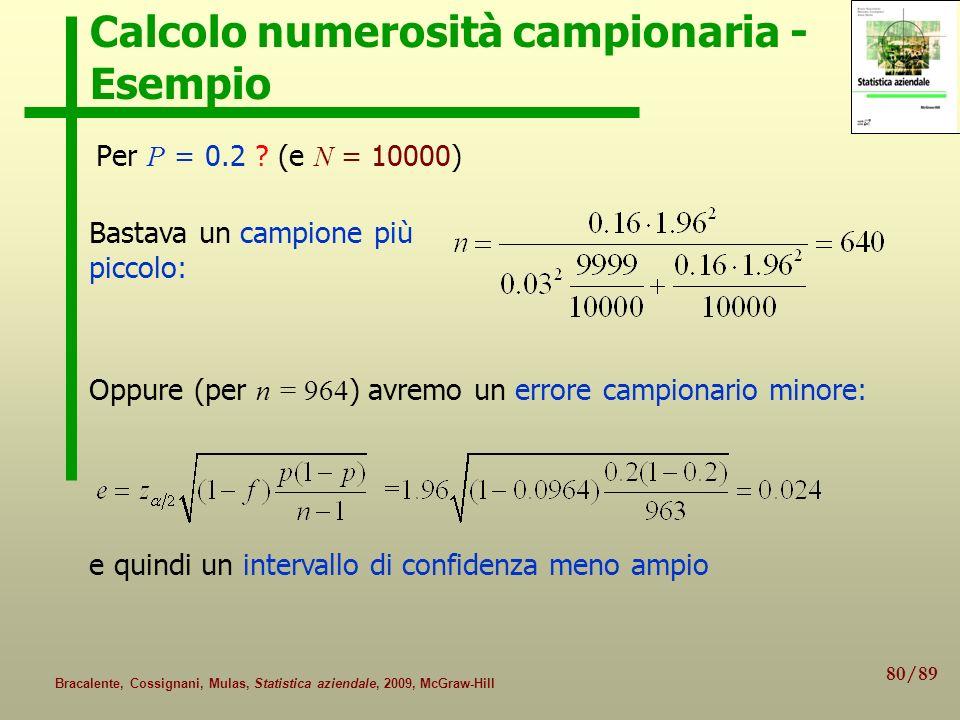 80/89 Bracalente, Cossignani, Mulas, Statistica aziendale, 2009, McGraw-Hill Calcolo numerosità campionaria - Esempio Per P = 0.2 ? (e N = 10000) Bast