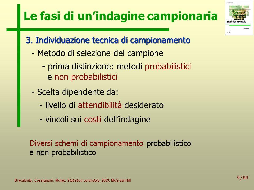 9/89 Bracalente, Cossignani, Mulas, Statistica aziendale, 2009, McGraw-Hill Le fasi di unindagine campionaria 3. Individuazione tecnica di campionamen
